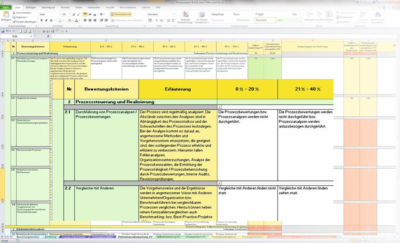 Bewertung der Prozessperformance